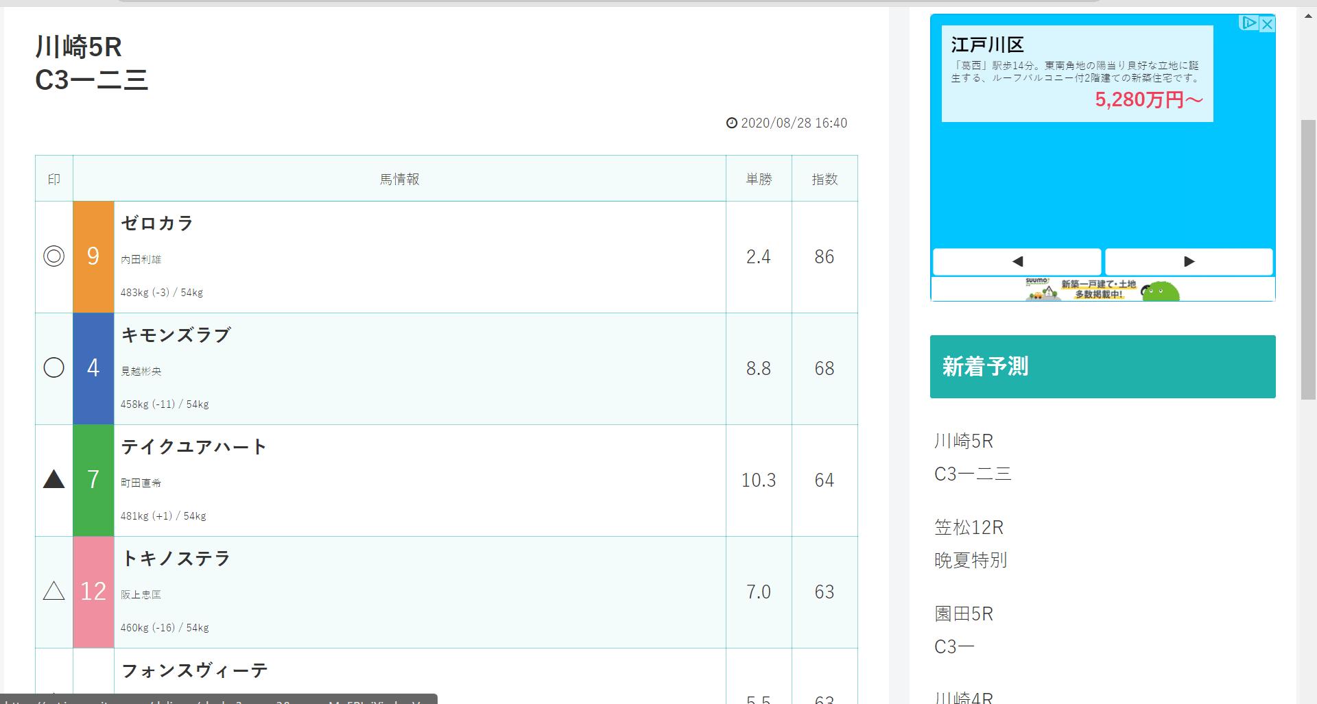 AiBA予想ページ